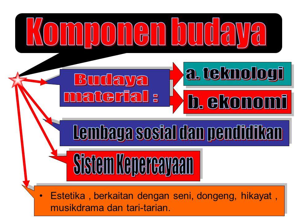 Lembaga sosial dan pendidikan