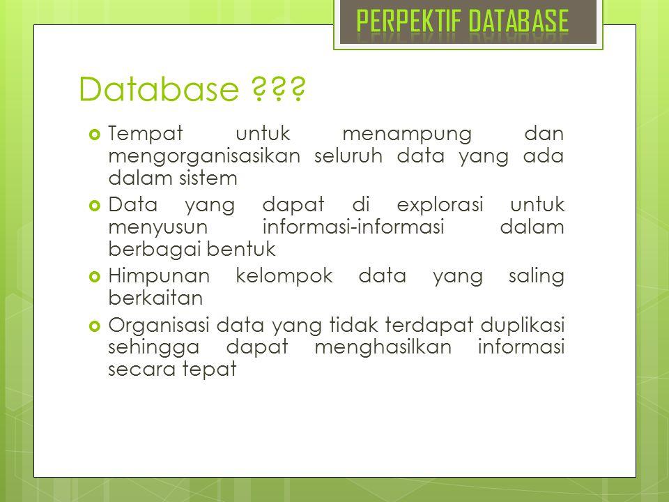 Database PERPEKTIF DATABASE