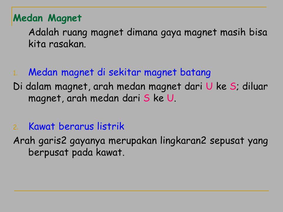 Medan Magnet Adalah ruang magnet dimana gaya magnet masih bisa kita rasakan. Medan magnet di sekitar magnet batang.