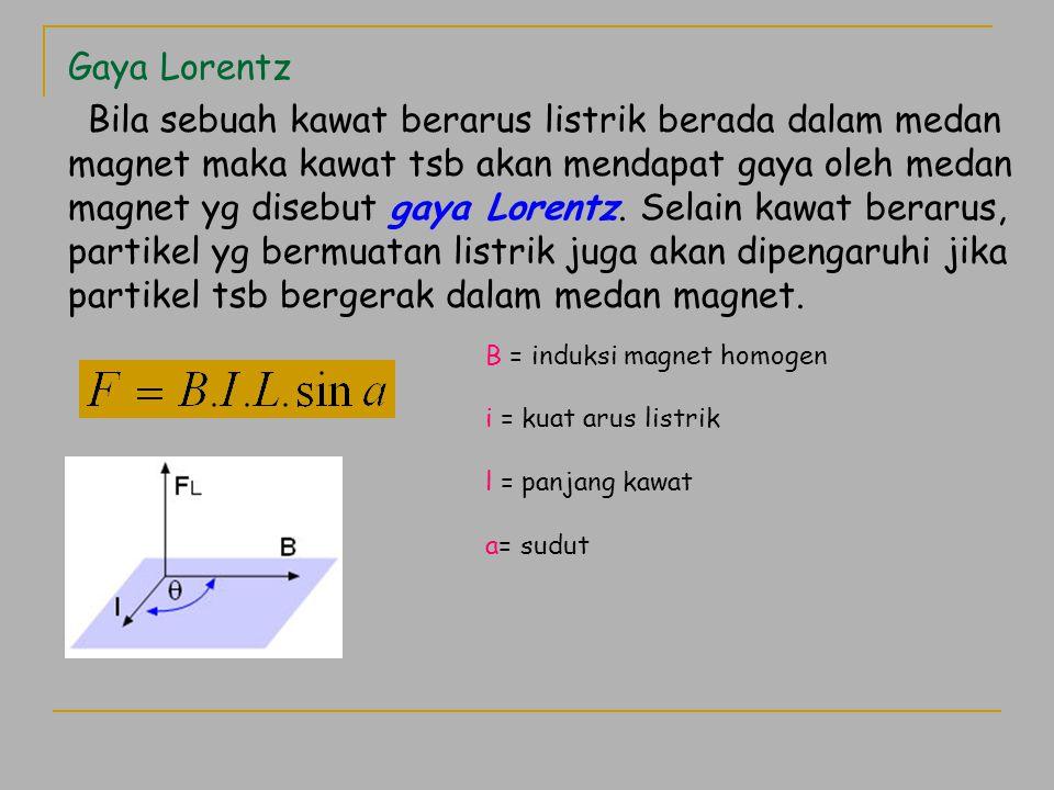 Gaya Lorentz