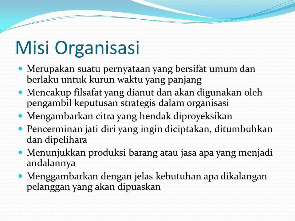 Misi Organisasi Merupakan suatu pernyataan yang bersifat umum dan berlaku untuk kurun waktu yang panjang.