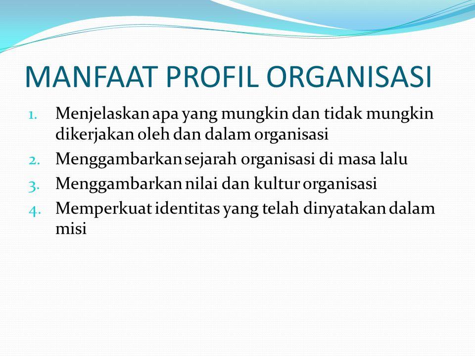 MANFAAT PROFIL ORGANISASI