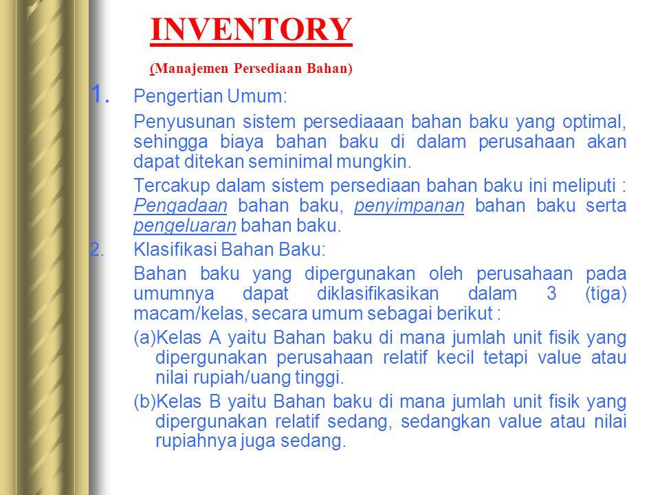 INVENTORY (Manajemen Persediaan Bahan)
