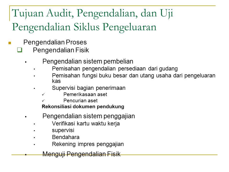 Tujuan Audit, Pengendalian, dan Uji Pengendalian Siklus Pengeluaran