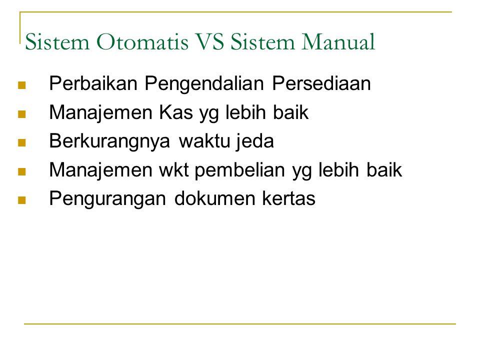 Sistem Otomatis VS Sistem Manual