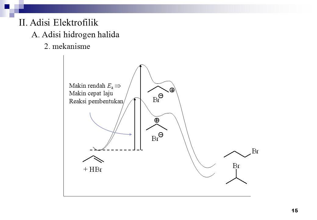 II. Adisi Elektrofilik A. Adisi hidrogen halida 2. mekanisme