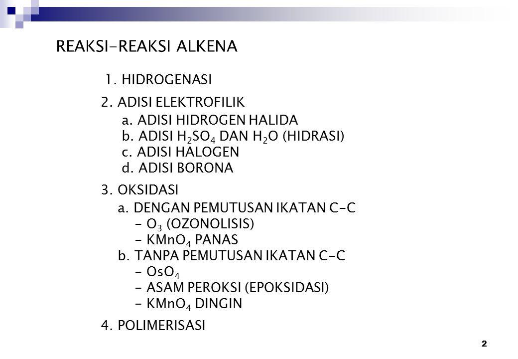 REAKSI-REAKSI ALKENA 1. HIDROGENASI 2. ADISI ELEKTROFILIK