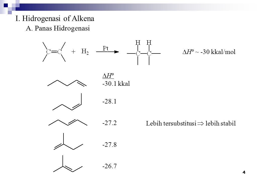 I. Hidrogenasi of Alkena