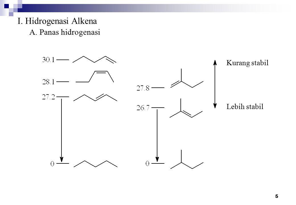 I. Hidrogenasi Alkena A. Panas hidrogenasi Kurang stabil Lebih stabil