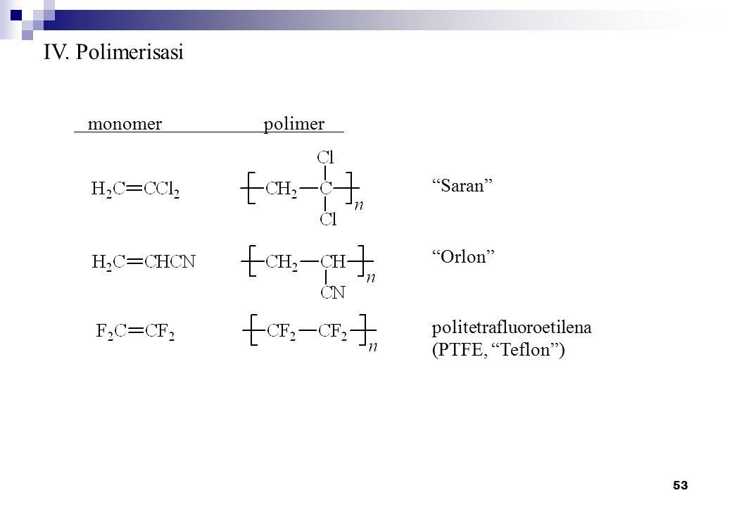 IV. Polimerisasi monomer polimer Saran Orlon