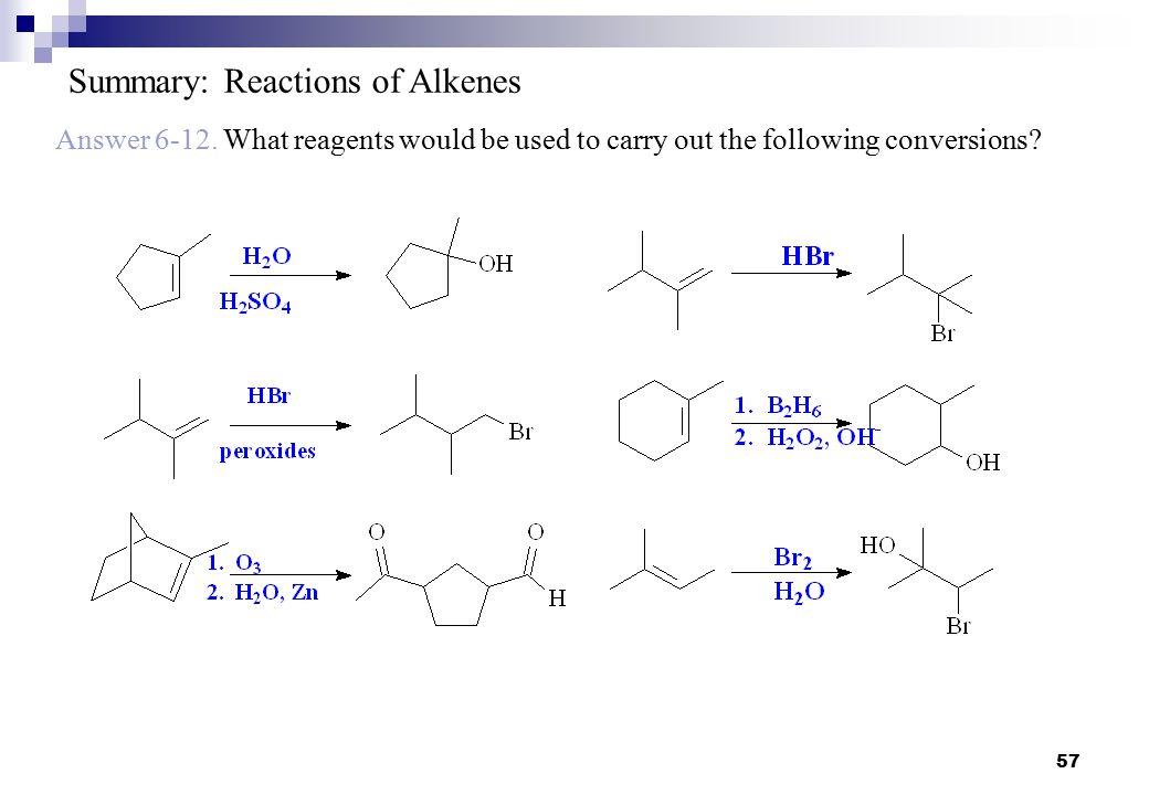 Summary: Reactions of Alkenes