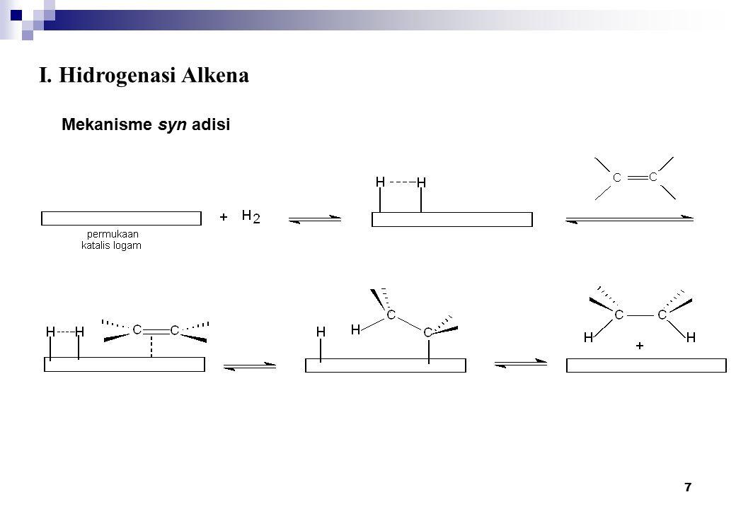 I. Hidrogenasi Alkena Mekanisme syn adisi