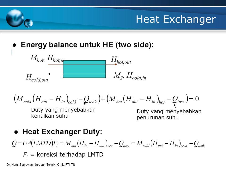Dr. Heru Setyawan, Jurusan Teknik Kimia FTI-ITS