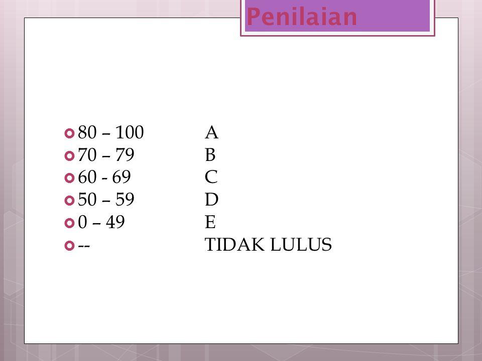 Penilaian 80 – 100 A 70 – 79 B 60 - 69 C 50 – 59 D 0 – 49 E -- TIDAK LULUS
