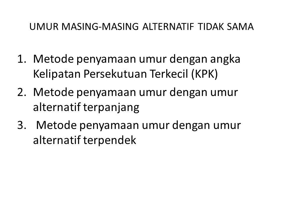 UMUR MASING-MASING ALTERNATIF TIDAK SAMA