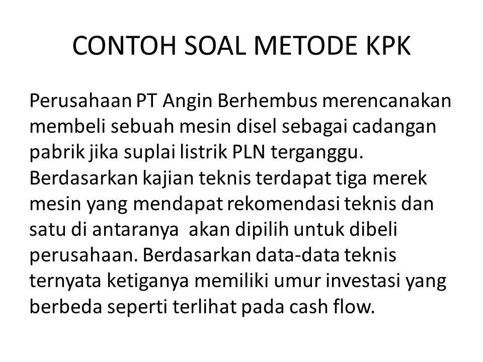 CONTOH SOAL METODE KPK