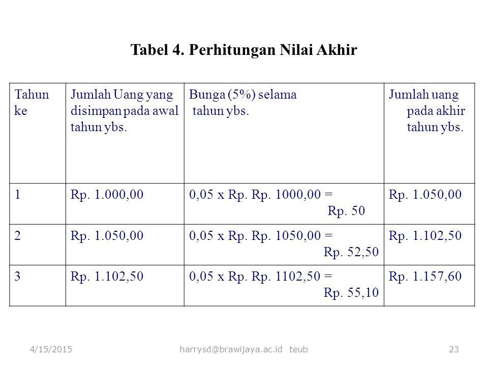 Tabel 4. Perhitungan Nilai Akhir