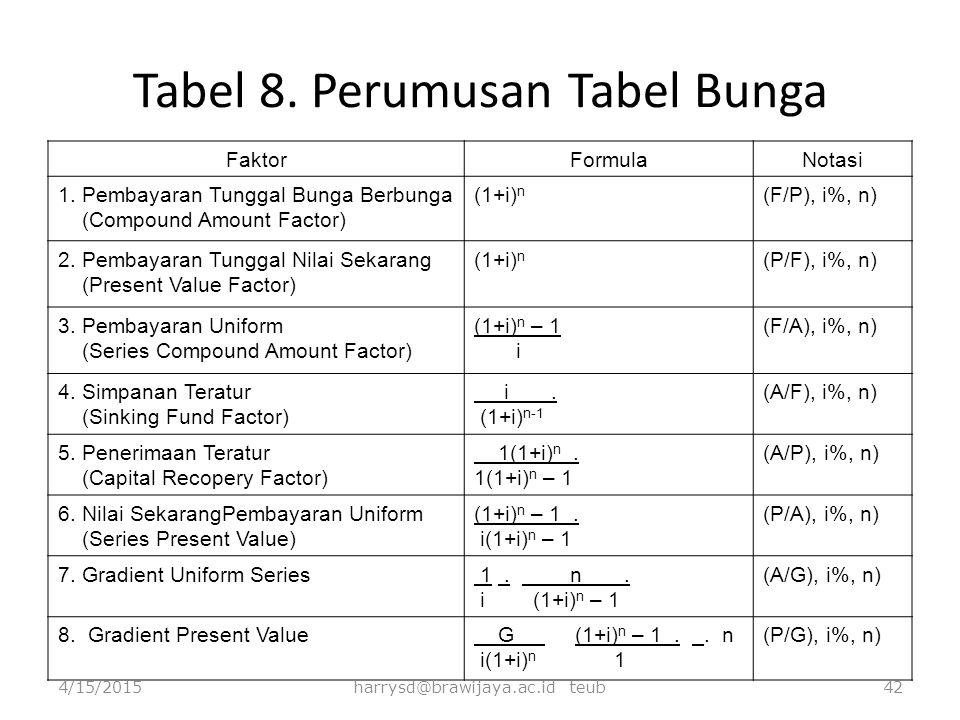 Tabel 8. Perumusan Tabel Bunga