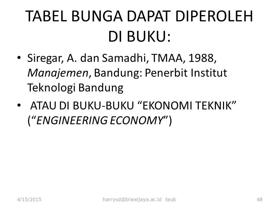 TABEL BUNGA DAPAT DIPEROLEH DI BUKU: