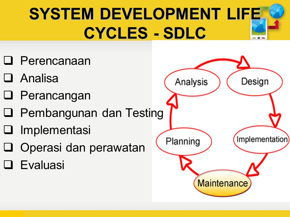 SYSTEM DEVELOPMENT LIFE CYCLES - SDLC