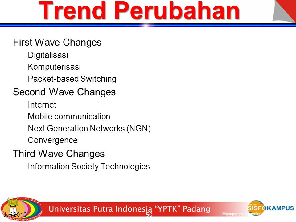 Trend Perubahan First Wave Changes Second Wave Changes