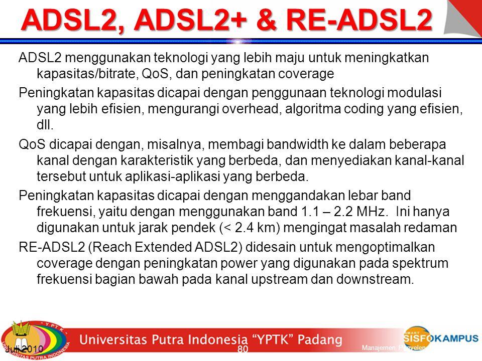 ADSL2, ADSL2+ & RE-ADSL2