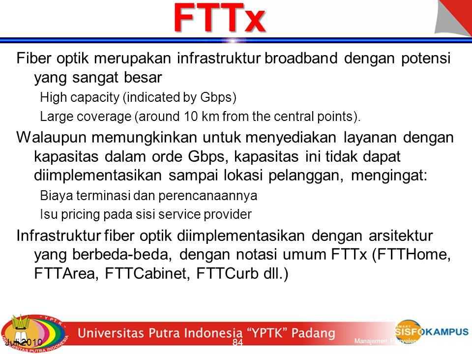 FTTx Fiber optik merupakan infrastruktur broadband dengan potensi yang sangat besar. High capacity (indicated by Gbps)
