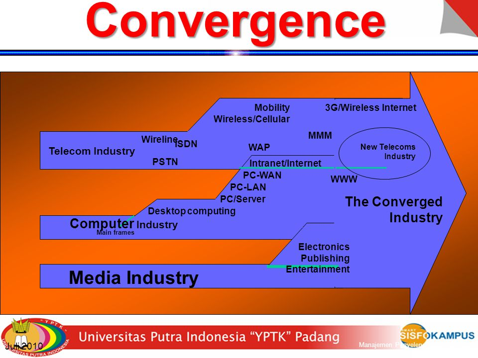 Convergence Media Industry The Converged Industry Computer Industry