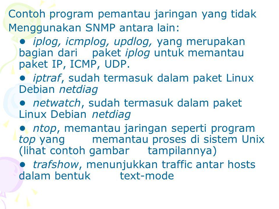 Contoh program pemantau jaringan yang tidak