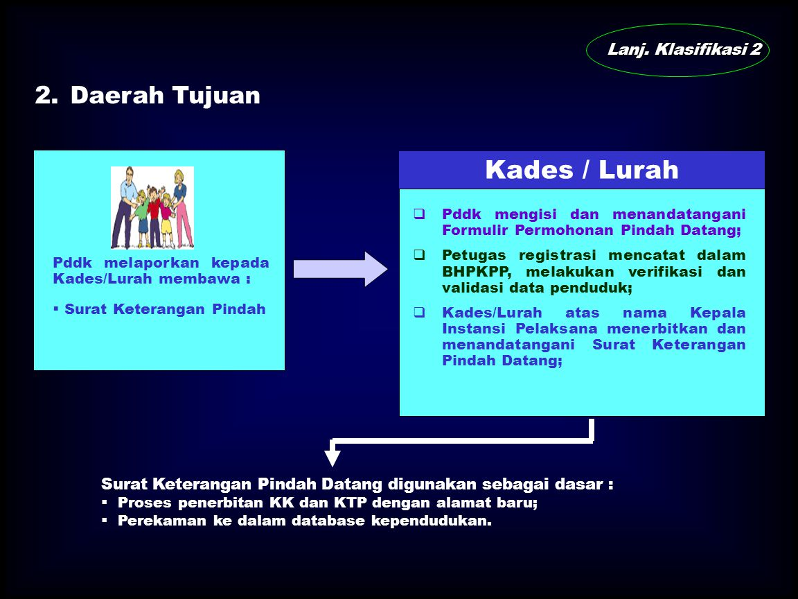 Kades / Lurah 2. Daerah Tujuan Lanj. Klasifikasi 2