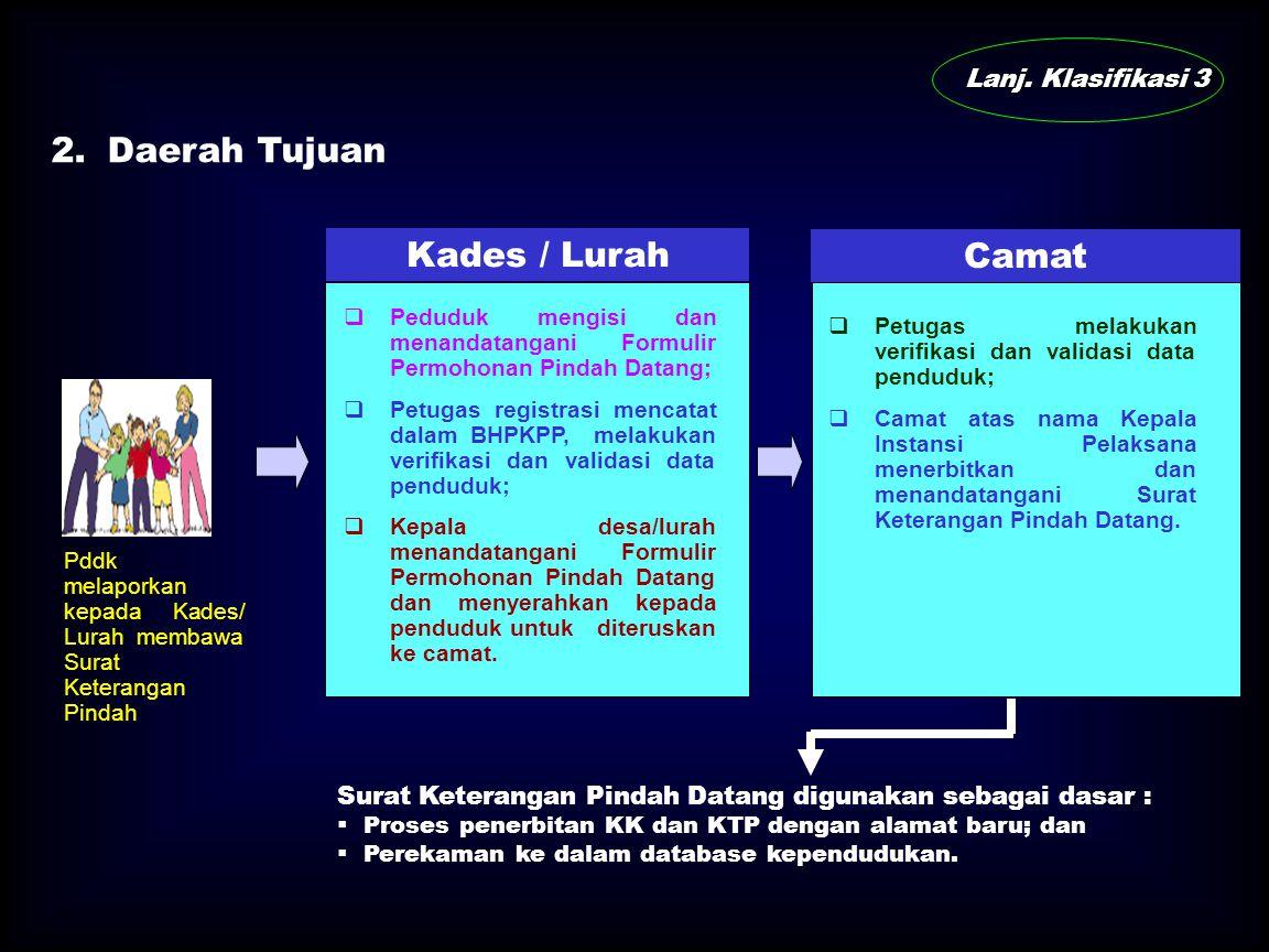 2. Daerah Tujuan Kades / Lurah Camat Lanj. Klasifikasi 3