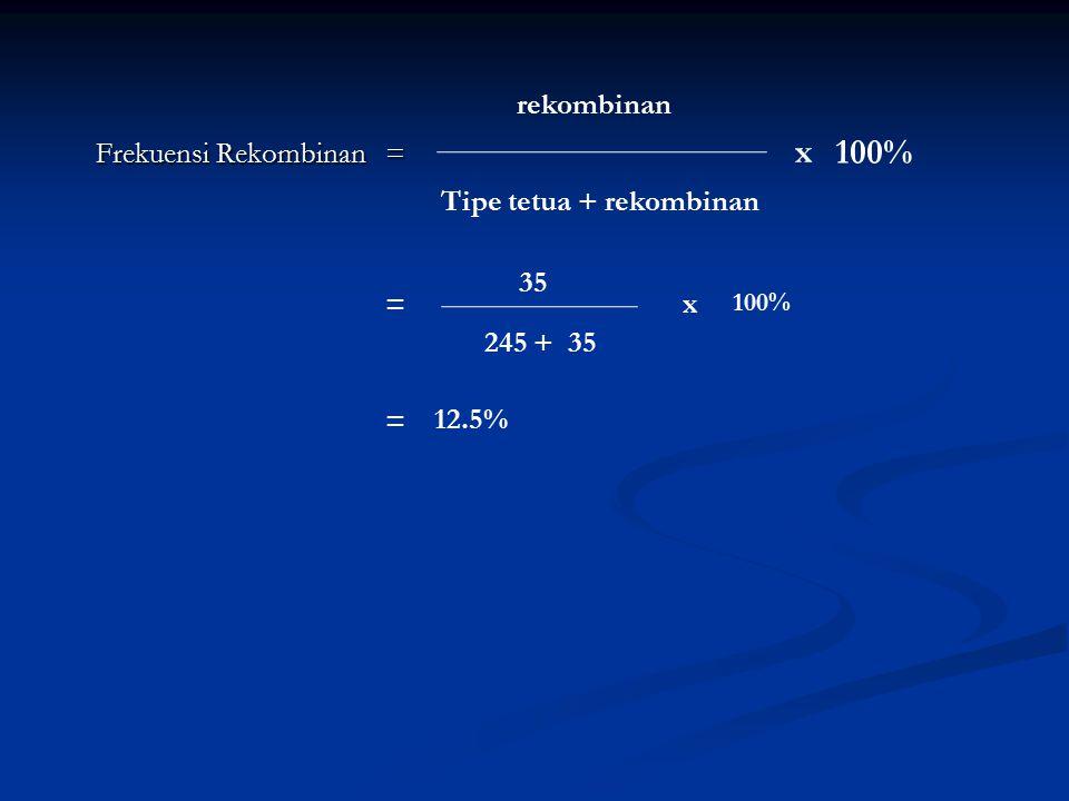 Frekuensi Rekombinan =