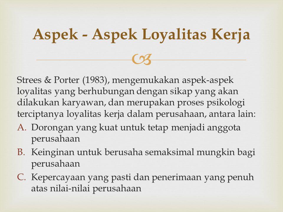 Aspek - Aspek Loyalitas Kerja