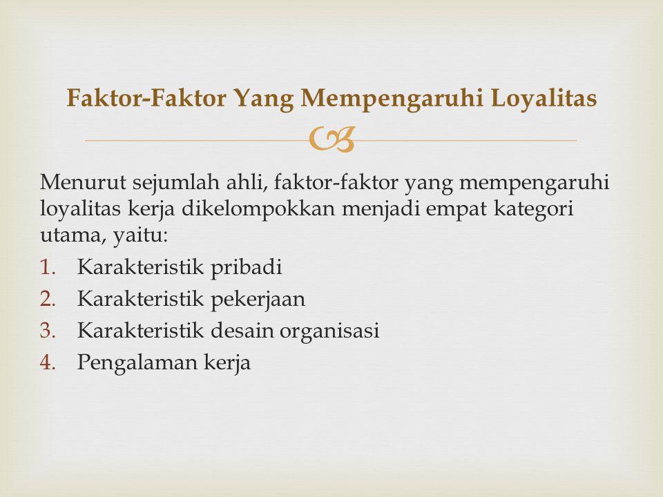 Faktor-Faktor Yang Mempengaruhi Loyalitas