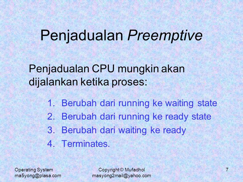 Penjadualan Preemptive