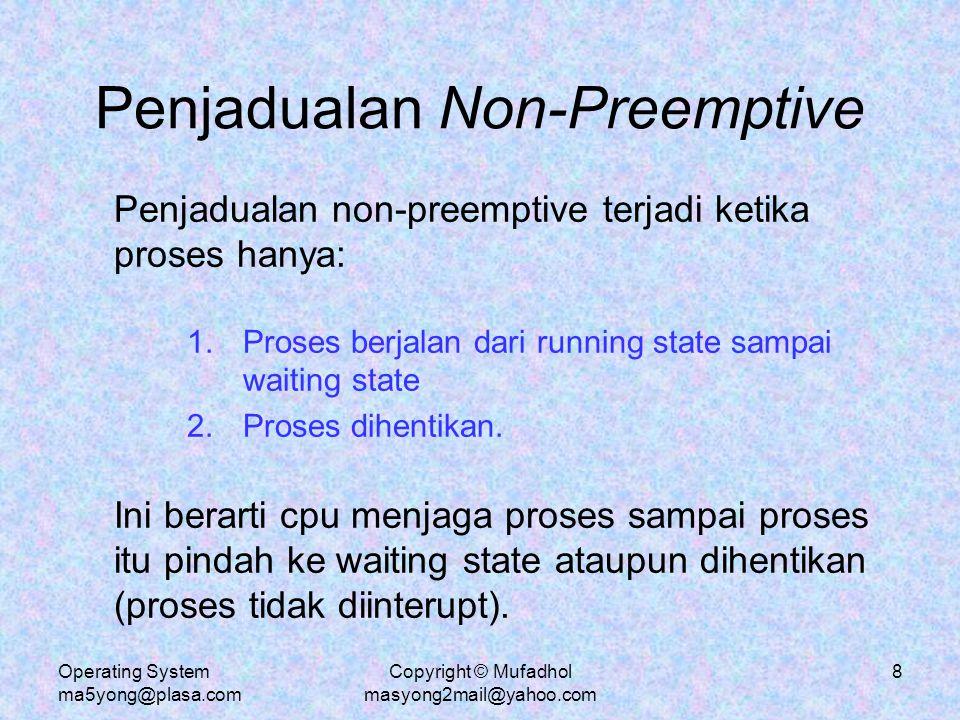Penjadualan Non-Preemptive