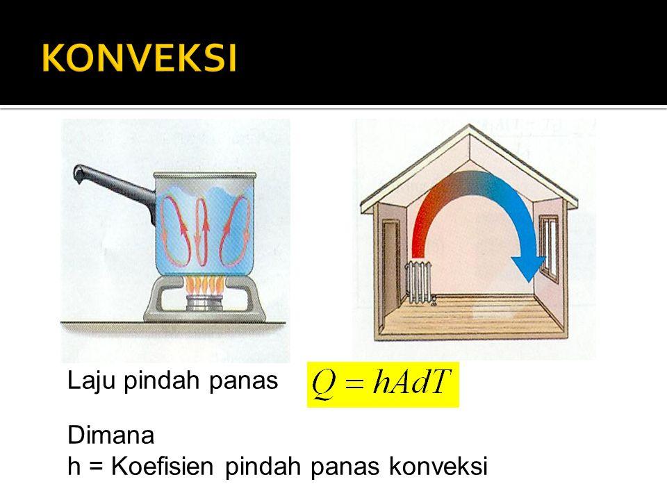 KONVEKSI Laju pindah panas Dimana h = Koefisien pindah panas konveksi