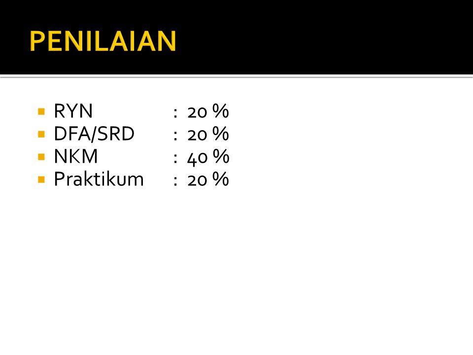 PENILAIAN RYN : 20 % DFA/SRD : 20 % NKM : 40 % Praktikum : 20 %