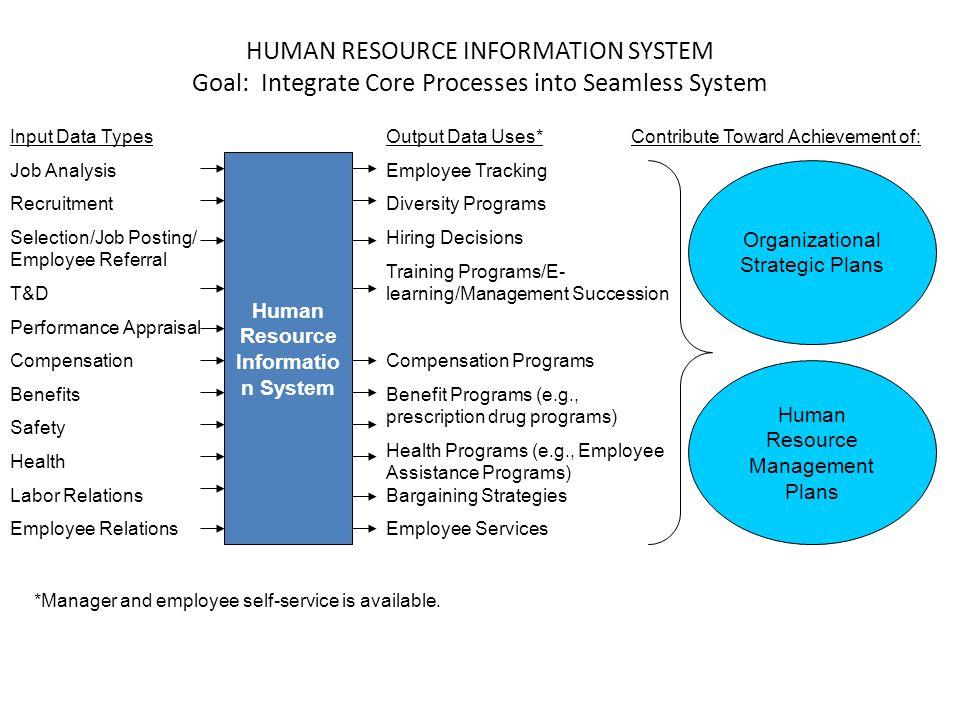 job analysis and hiring decisions at