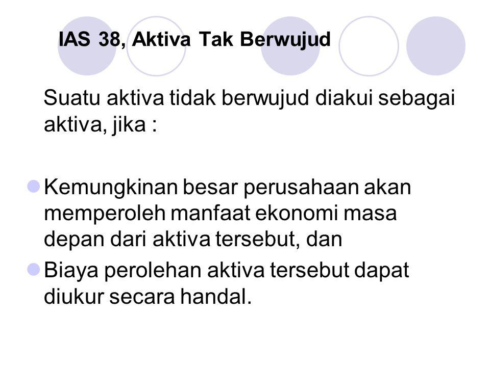 IAS 38, Aktiva Tak Berwujud