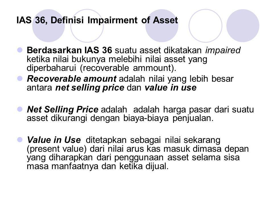 IAS 36, Definisi Impairment of Asset