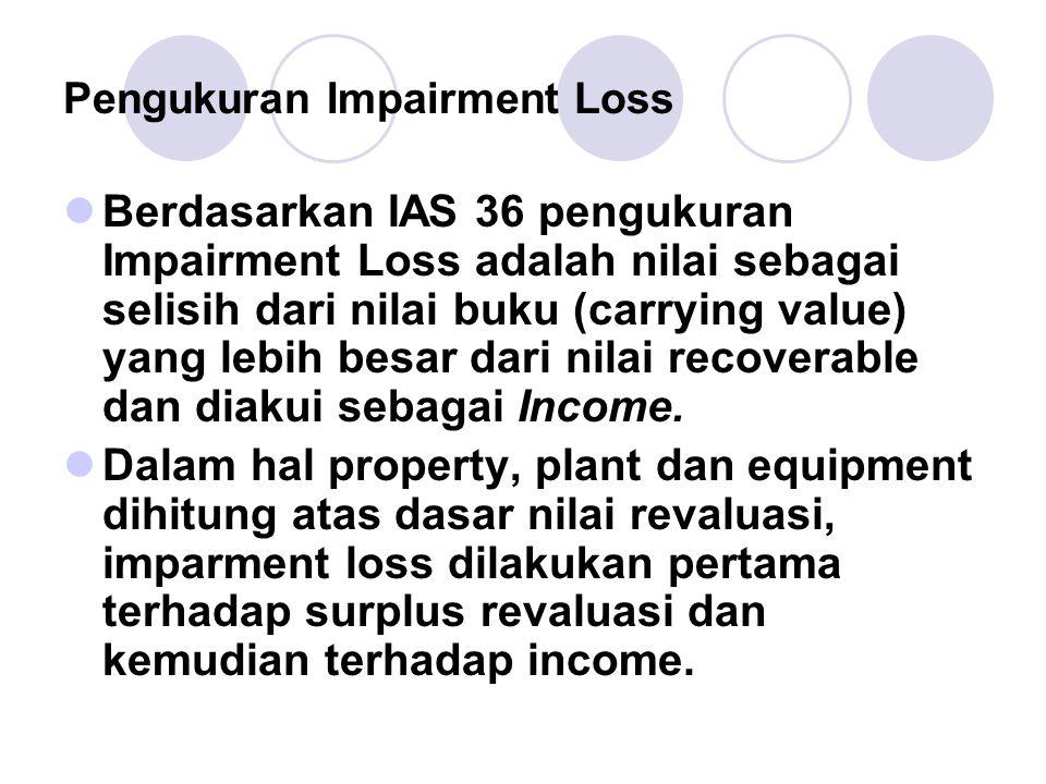 Pengukuran Impairment Loss