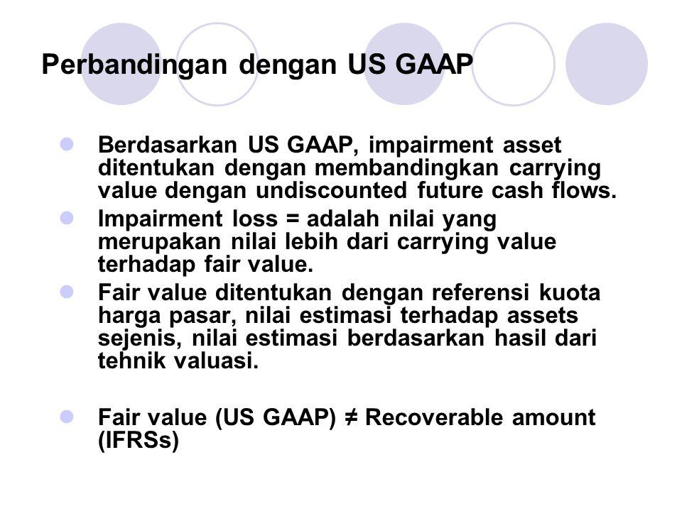 Perbandingan dengan US GAAP