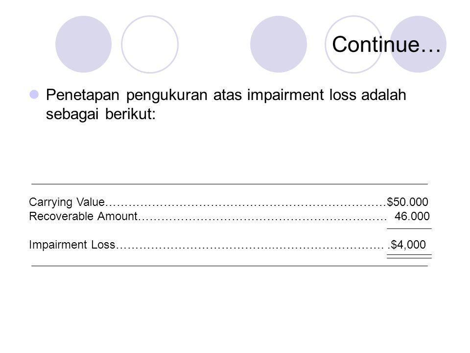 Continue… Penetapan pengukuran atas impairment loss adalah sebagai berikut: Carrying Value………………………………………………………………$50.000.