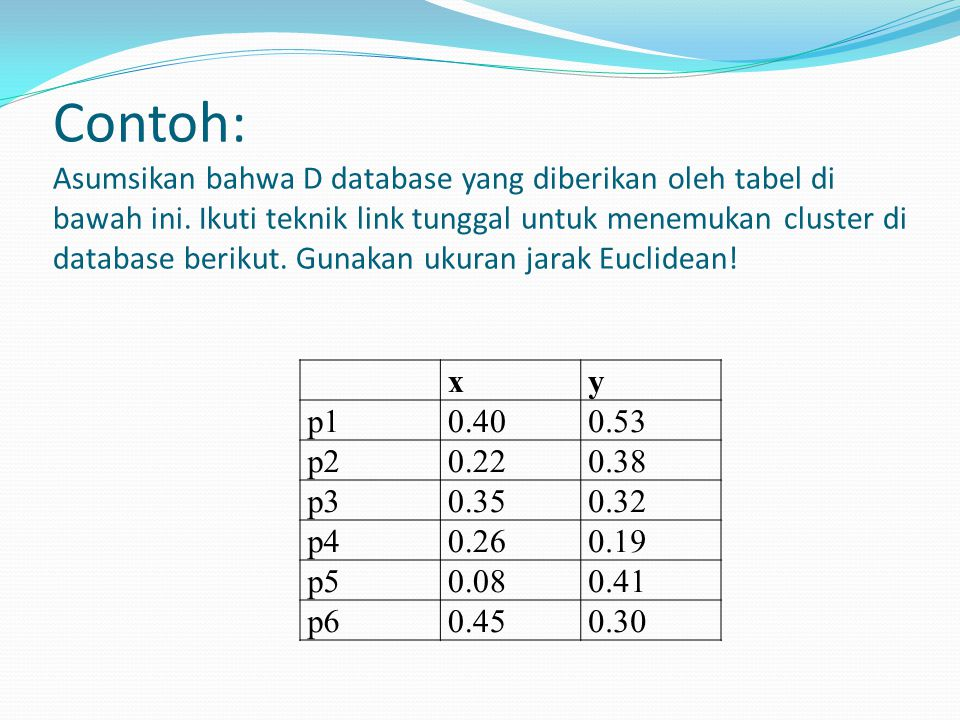 Contoh: Asumsikan bahwa D database yang diberikan oleh tabel di bawah ini. Ikuti teknik link tunggal untuk menemukan cluster di database berikut. Gunakan ukuran jarak Euclidean!