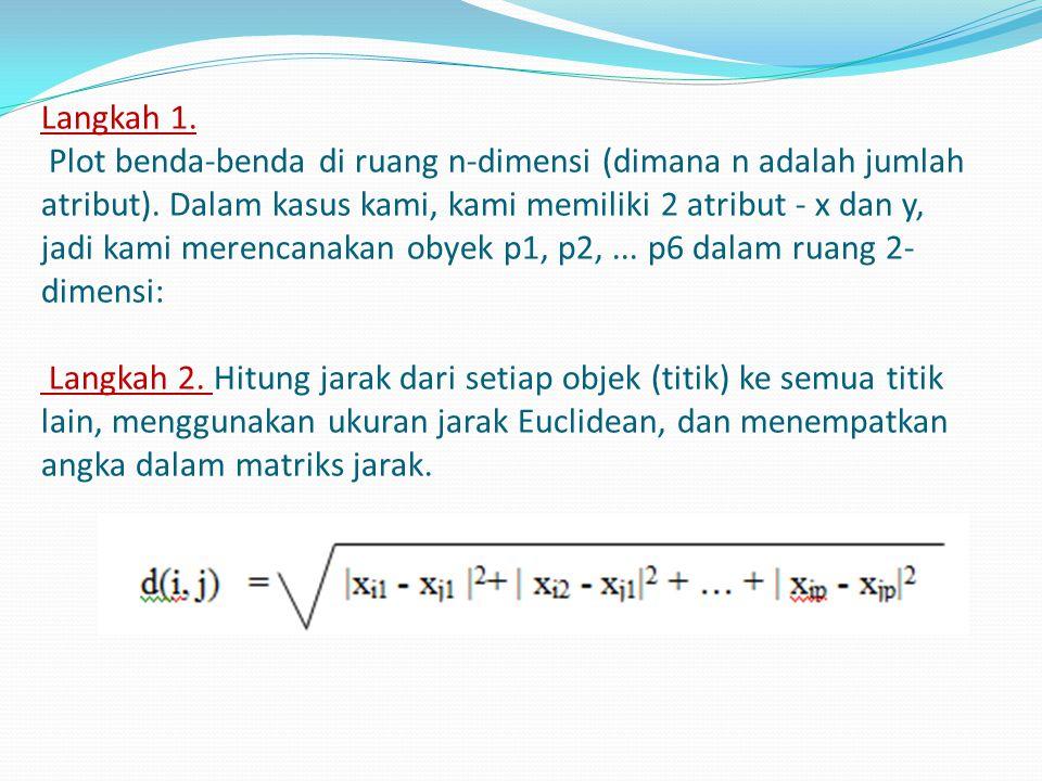 Langkah 1. Plot benda-benda di ruang n-dimensi (dimana n adalah jumlah atribut).