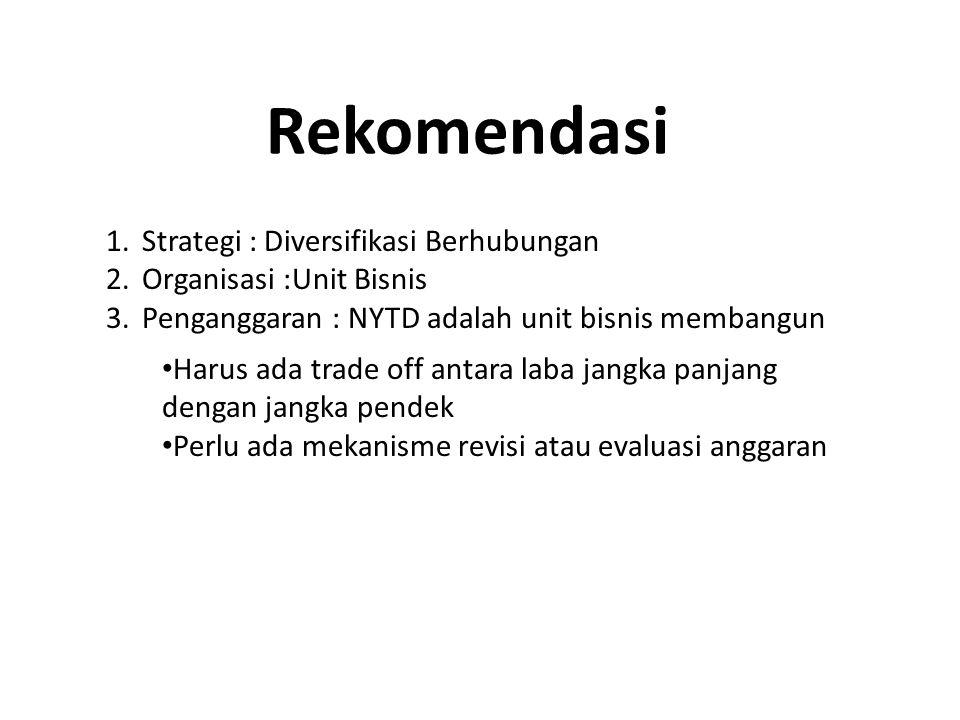 Rekomendasi Strategi : Diversifikasi Berhubungan