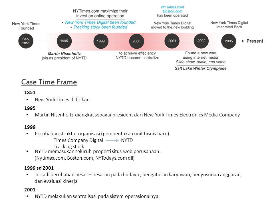 1851 New York Times didirikan. 1995. Martin Nisenholtz diangkat sebagai president dari New York Times Electronics Media Company.