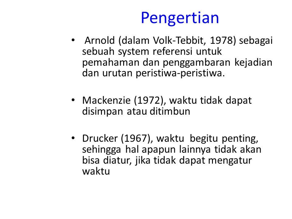 Pengertian Arnold (dalam Volk-Tebbit, 1978) sebagai sebuah system referensi untuk pemahaman dan penggambaran kejadian dan urutan peristiwa-peristiwa.