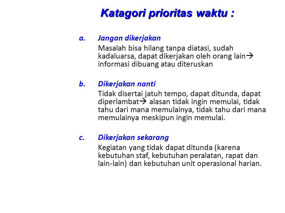 Katagori prioritas waktu :